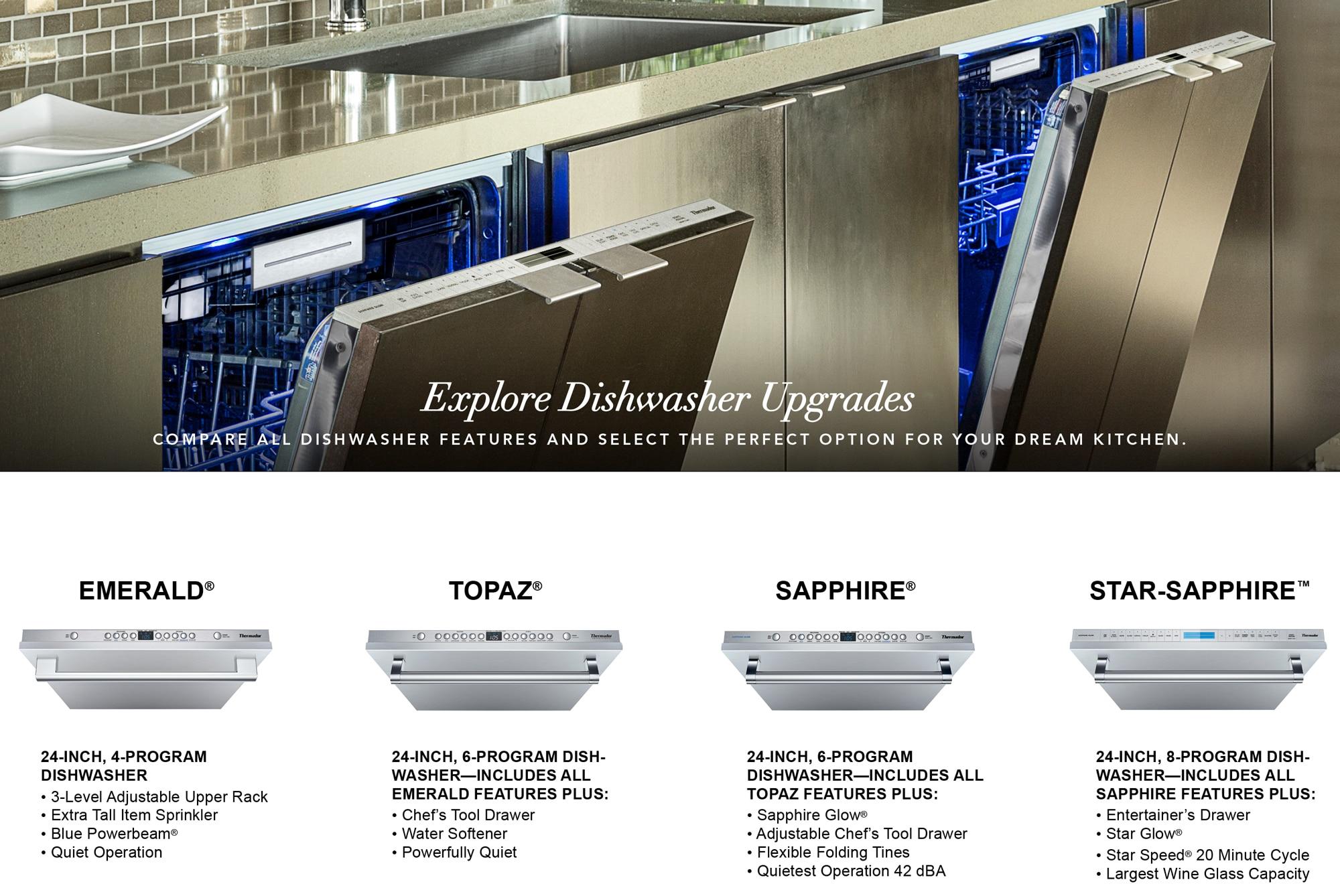 Appliance Kitchen Capital Distributing Showroom